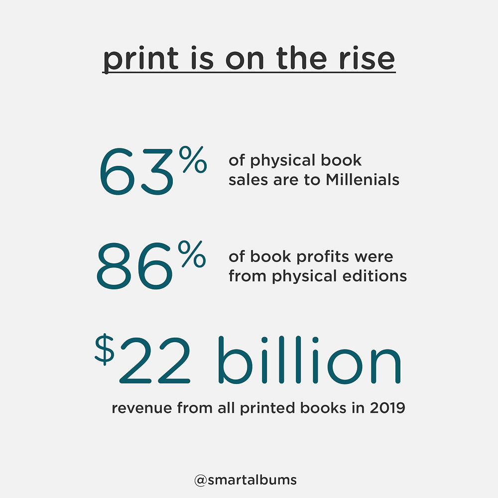 print is on the rise smart albums