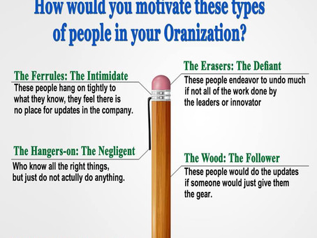 How would you motivate these types of people in your organisation?