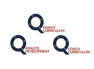 Quality Sport Hub Courses.jpeg