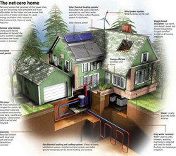 net-zero-green-home-diagram.jpg