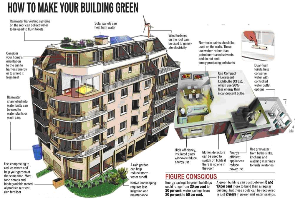 green-buildings-1002x677.jpg