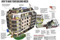green-buildings-1002x677.jpg