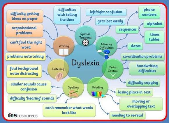 dyslexia 1.jpg