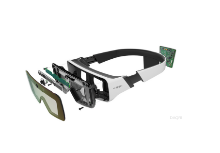 How Do Augmented Reality Glasses Work?
