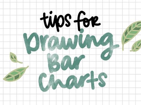 Drawing Bar Charts in Biology