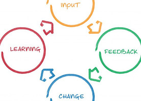 TAKE YOUR PRACTICE FROM INEFFECTUAL TO TRANSFORMATIONAL