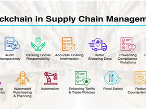 Blockchain and Internet of Things (IoT) – A winning combination for Supply Chain Efficiencies