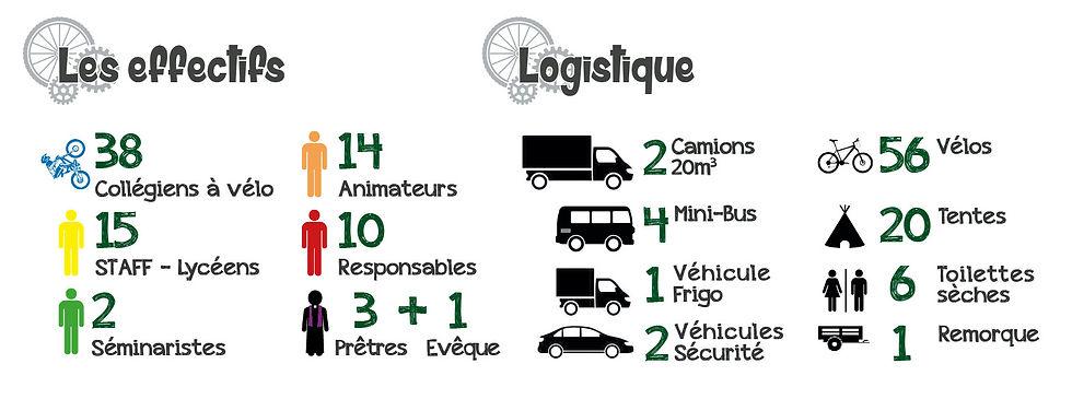 Visuel Logistique.jpg