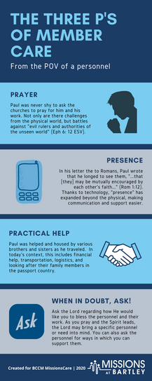 The Three P's of Member Care
