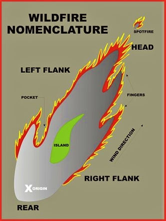 wildfire nomenclature brightened.jpg