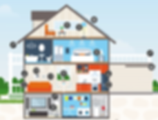 smart home layout.png
