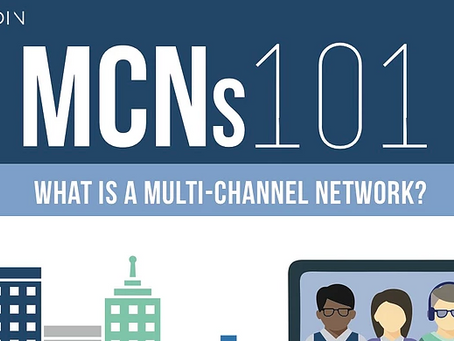What is an MCN? An Infographic Guide to Multi-Channel YouTube and Social Influencer Networks