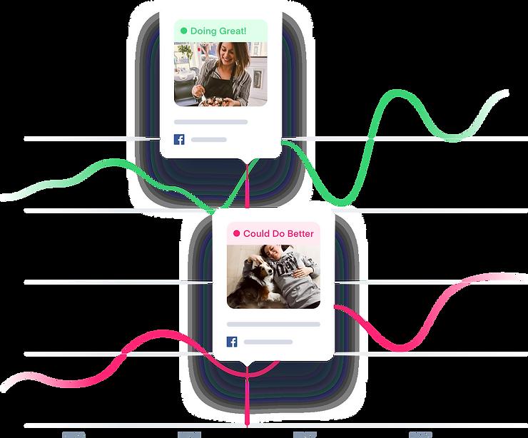 benchmark-facebook.png
