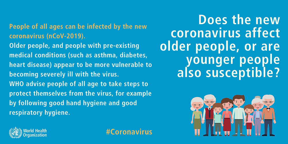 WHO infographic - COVID-19 and Age
