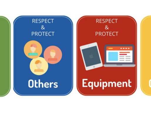 Free Cyber Safety Classroom Posters