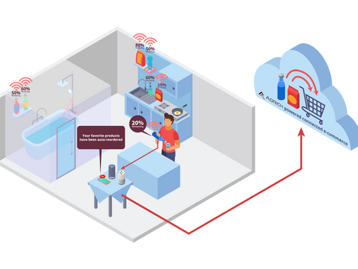 The Future of CPG: Consumers & Brands to Benefit From IoT