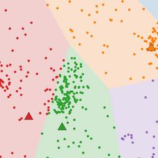 Can an AI find groups?