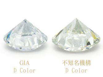 我的鑽石也是D Color,但為什麼這麼黃?