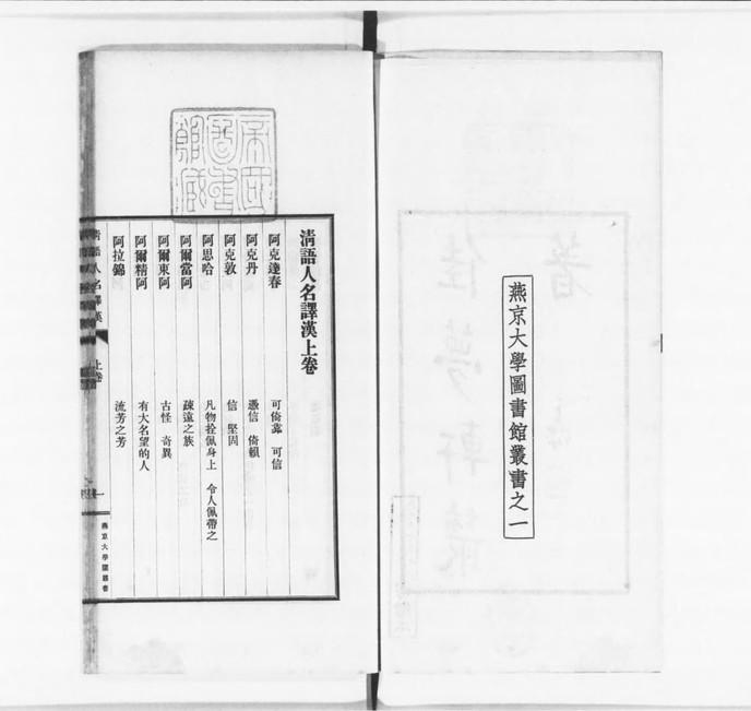Yigeng. Qing yu ren ming yi han 清語人名譯漢.