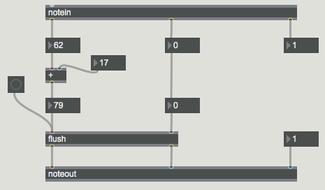 MAX 7 MIDI基礎5