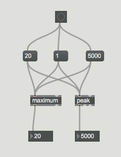 MAX 7 サウンドプログラミング基礎4