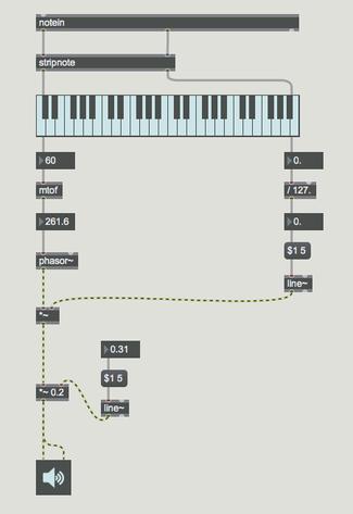 MAX 7 オーディオ処理基礎4