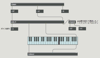 MAX 7 MIDI基礎7