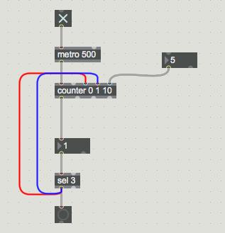MAX 7 lcdとピクセルドットの作成5