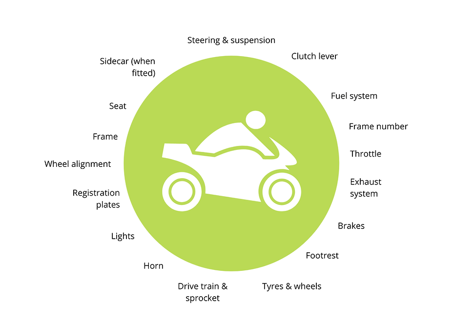 Car MOT(3)(1).png