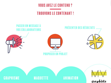 Conception de PowerPoint animé