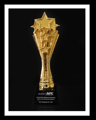 APC Best Perfomance 2019
