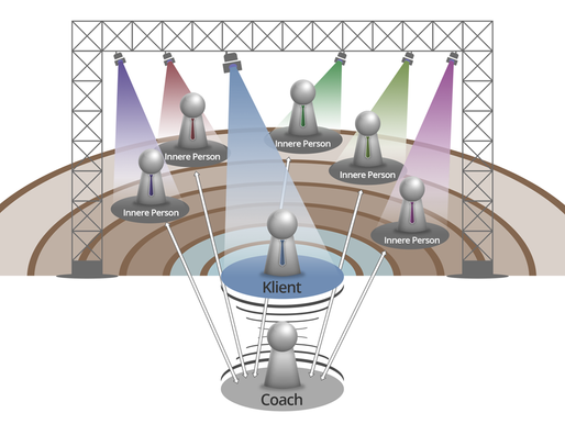 Работа с субличностями в диалоге голосов