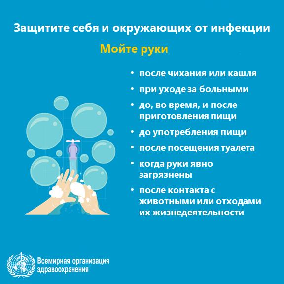 Пример рекомендаций ВОЗ населению планеты в связи с коронавирусом