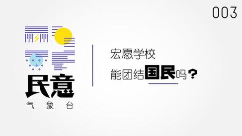 民意气象台#003:是否认同宏愿学校?