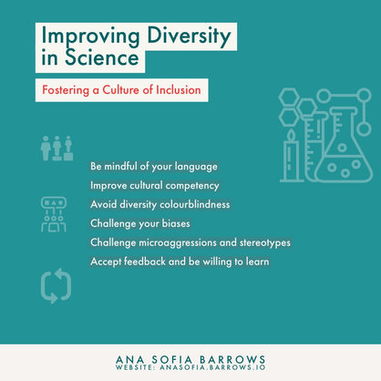 Improving Diversity in Science: Fostering a Culture of Inclusion - Ana Sofia Barrows