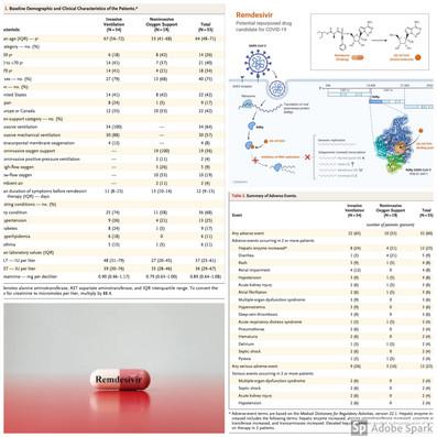 Is Remdesivir the miracle drug?