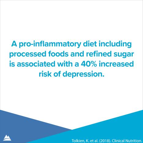 Diet & depression: The Stratas Foundation