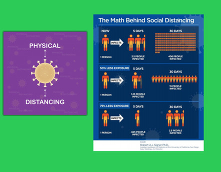 Why is social distancing important?