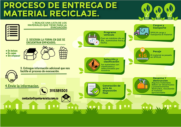 Como se debe entregar el reciclaje , proceso de entrega de materiales reciclables