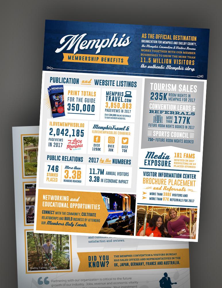 Memphis Tourism | Membership Benefits
