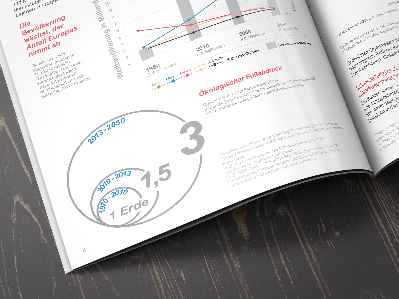 Catalog Design, 16-page