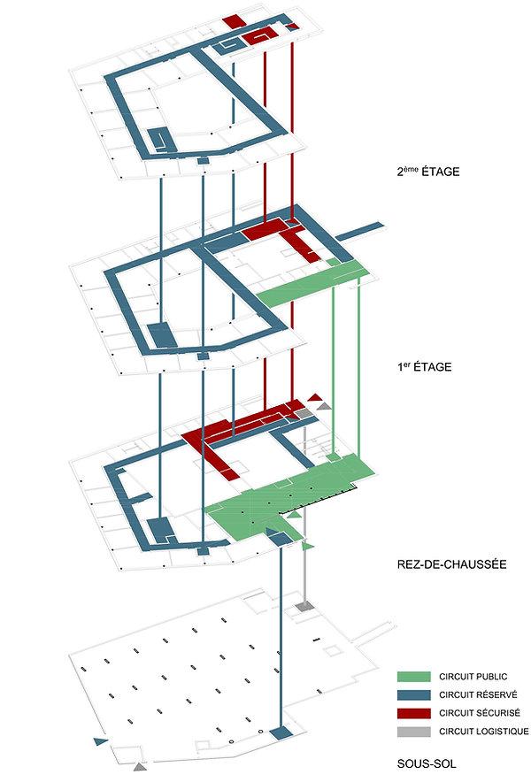 Pôle pénal - Axonométrie des flux.jpg