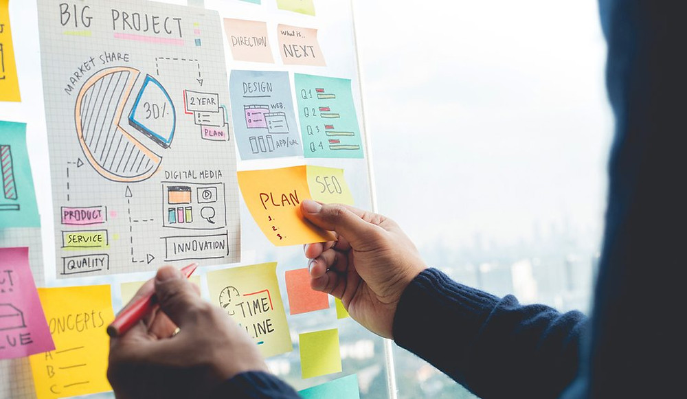 Elevate Your Team's Marketing With a 12-Month Plan