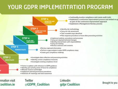 GDPR – begins next week – not a new PR firm