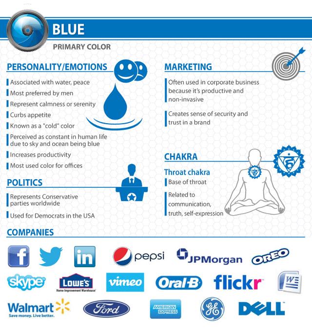logo color 2015 BLUE