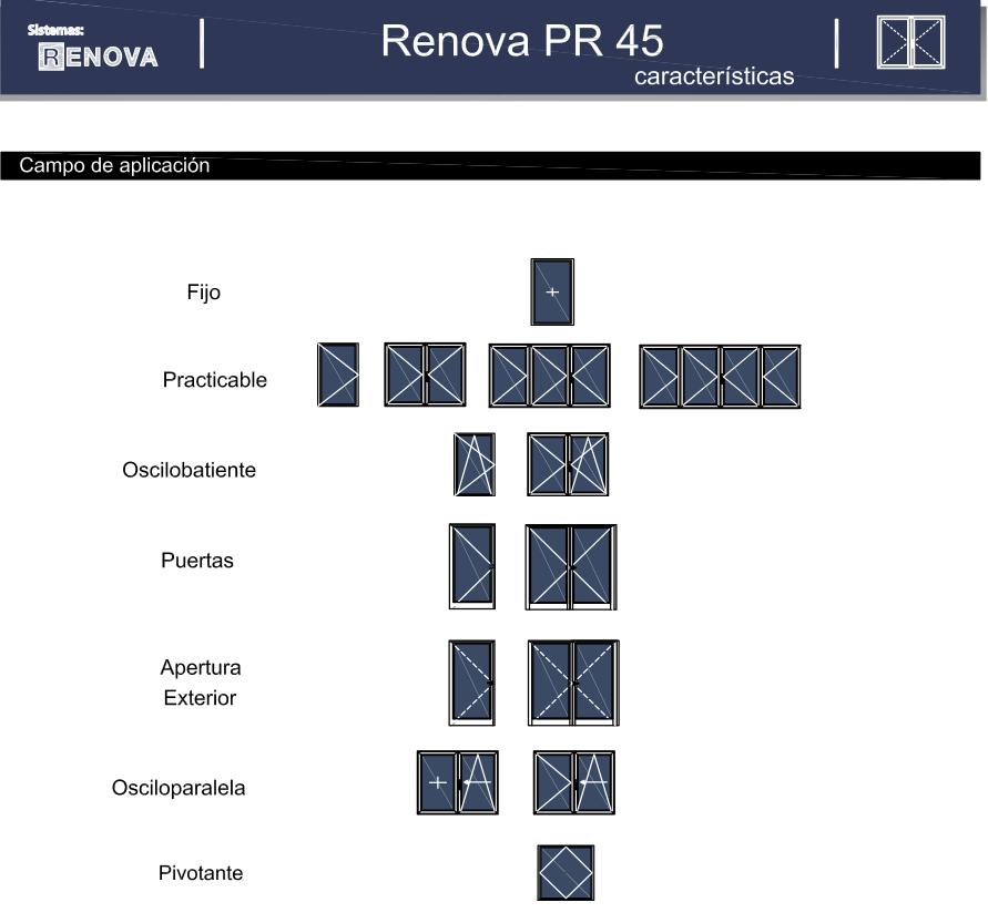 Renova practicable PR 45 (diseños)