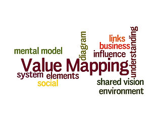 Value Mapping