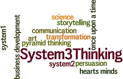 System3Thinking