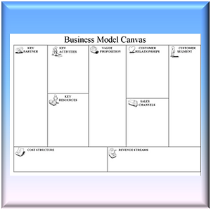 Business Model Canvas.png