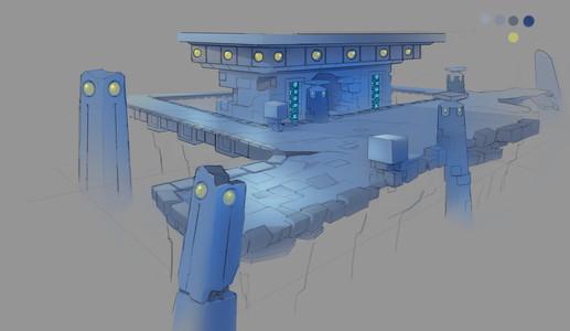 Concept environment